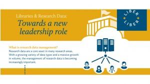 RDM and Libraries Factsheet - thumbnail
